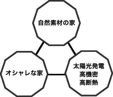 コンセプトイメージ